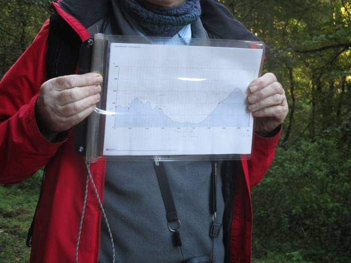 He shows a diagram of the 2 ascents and descents. (There were a few ribald comments!) Lunch is in the middle..